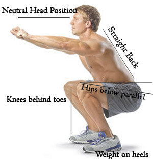 Learn proper form for squats