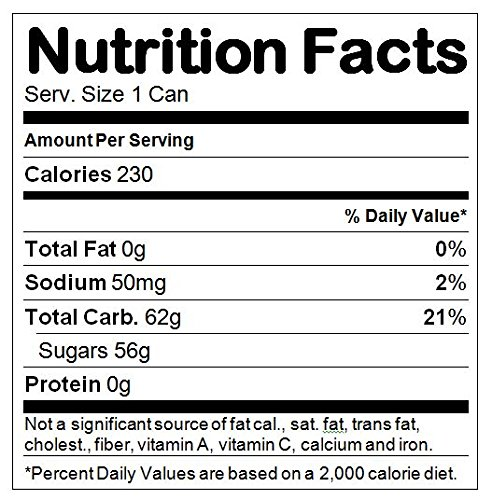 Surge Soda Nutrition Facts - Buy Surge Soda