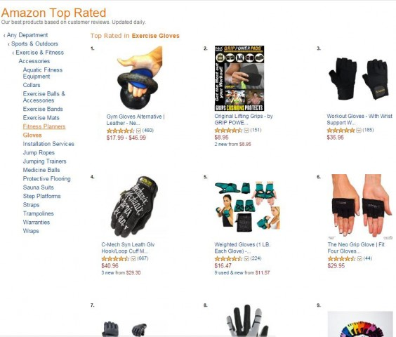 Best Selling Gym Gloves Amazon
